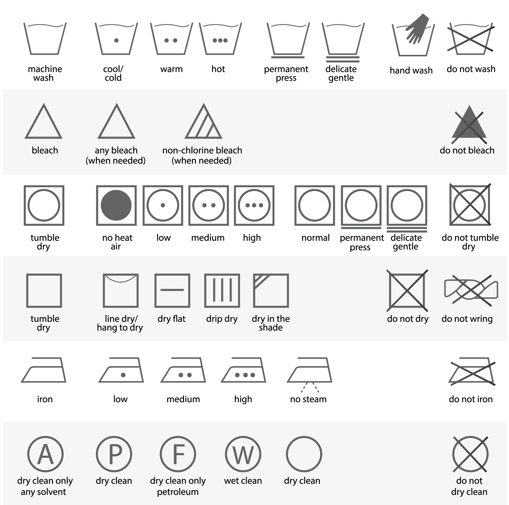 Meaning of clothes washing symbols image collections symbol and washing machine symbol meaning choice image symbols and meanings home living products buying guide bed linen biocorpaavc Image collections