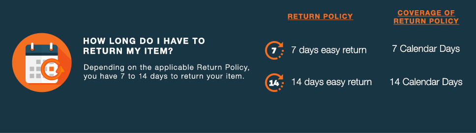 how to return lbc lazada