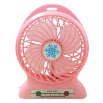 PORTABLE LITHIUM BATTERY FAN Price Philippines