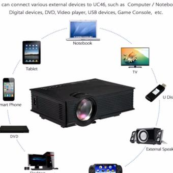 Harga QF Unic UC46 1200 Lumens WIFI Portable LED Projector (Black) with LHR VGA to HDMI Cable Adapter