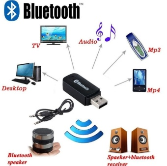Universal Wireless Bluetooth Music Audio Receiver Adapter For AllAudio (Black)