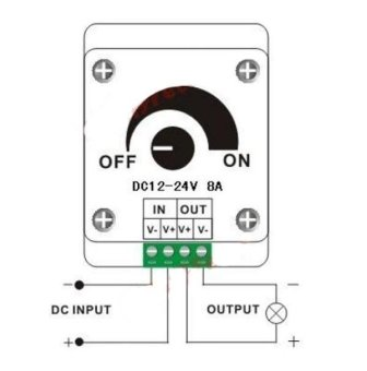 Dimming Controller For LED Lights or Ribbon, 12 Volt 8Amp,Adjustable Brightness Light Switch Dimmer Controller DC12V 8A96W for Led Strip Light Price Philippines