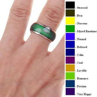 Harga Moonar Creative Emotion Mood Sense Color Changing Personality Ring