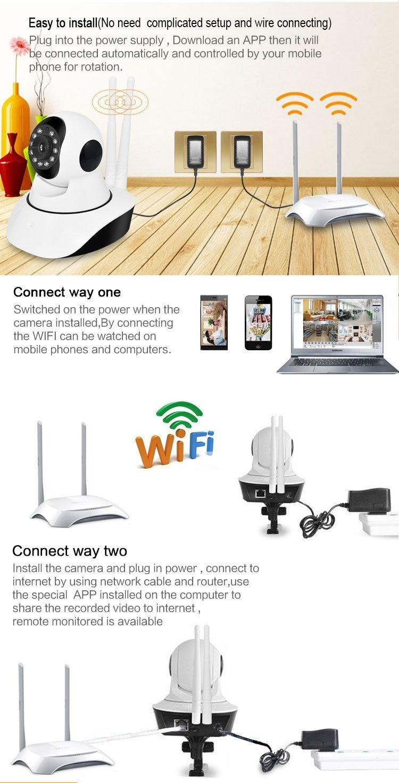 Wifi Smart Net Camera V380 Manual