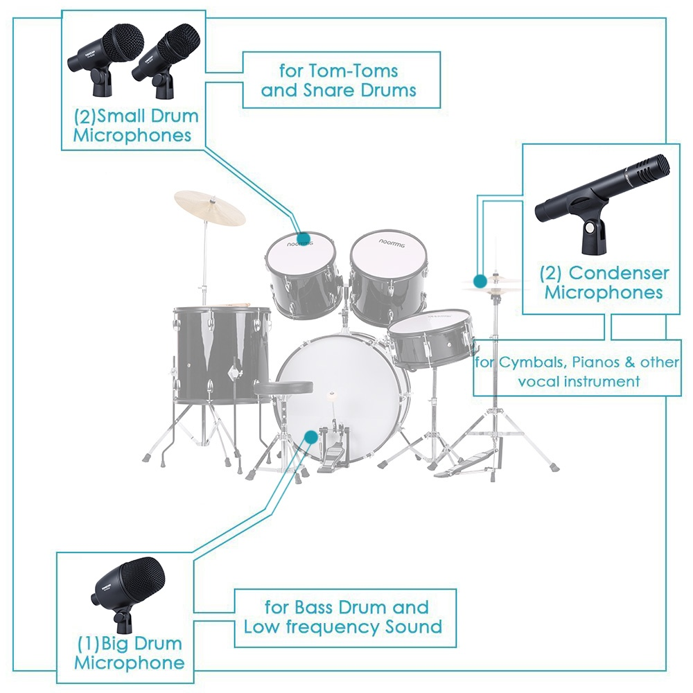 Takstar Dms 7as Professional Wired Microphone Mic Kit For Drum Set Snare Diagram Is Especially Designed Percussion Instruments Like Bass Jazz Drums Etc This Assembly Enables Different Types