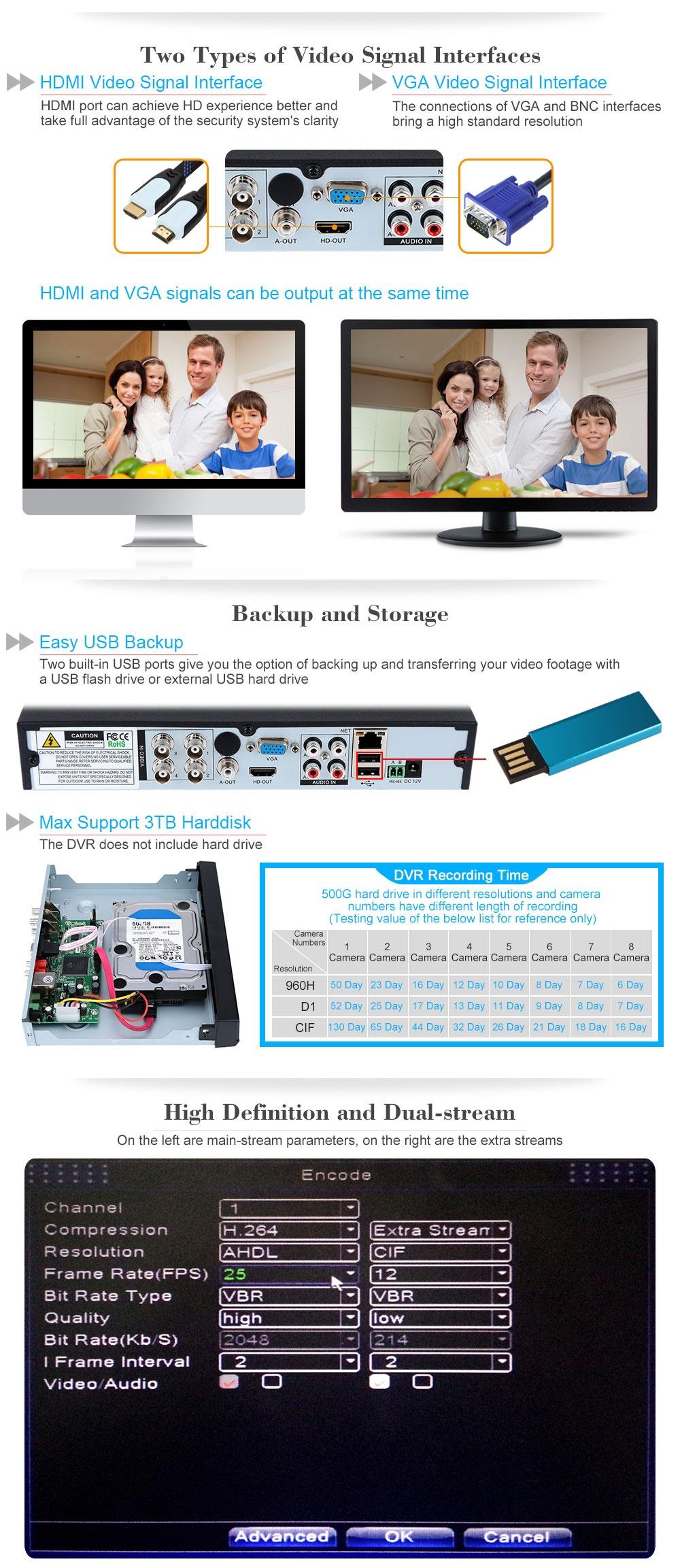 Kkmoon 4 Channel 960h Cctv Surveillance Video Recorder H