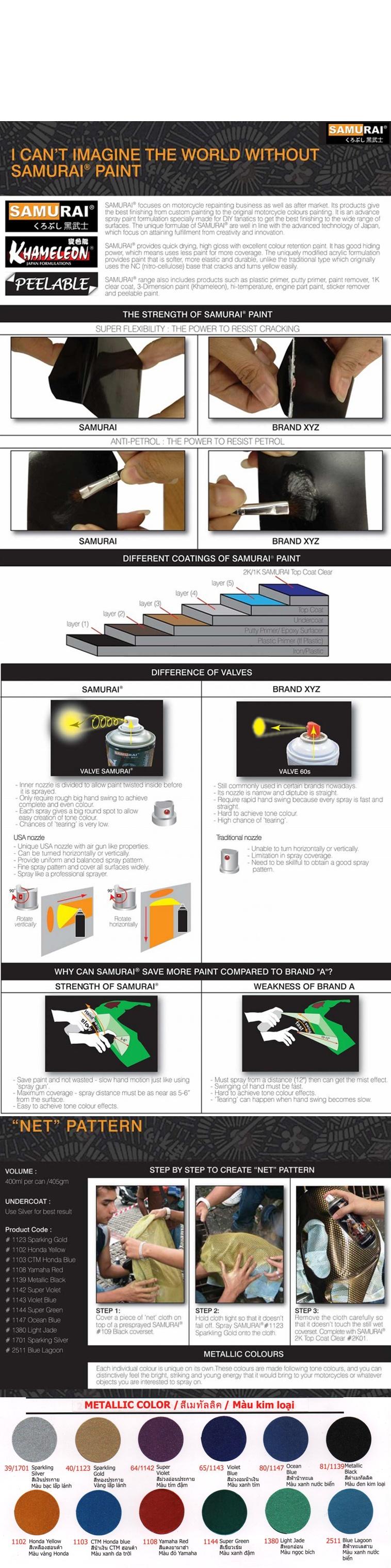 Specifications Of Samurai 811139* Metallic Spray Paint Metallic 400Ml (Black)