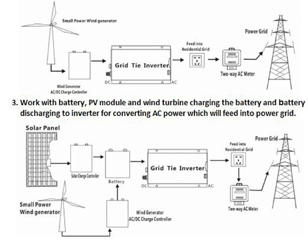 Yh solar micro grid tie inverter 1000w wmppt stackable pure sine smart microinverter stack wiring diagram asfbconference2016 Image collections