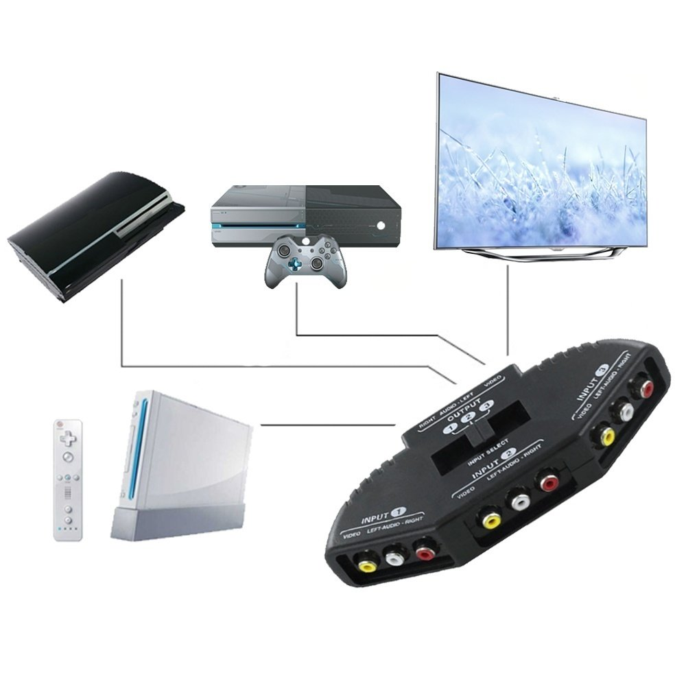 Portable 3 Way Audio Video Switch Splitter Selector Av Accessory Operation Comes With One To Male Rca Cable Easy Installation And Specifications Sizeapprox Length 120cm 4724inches