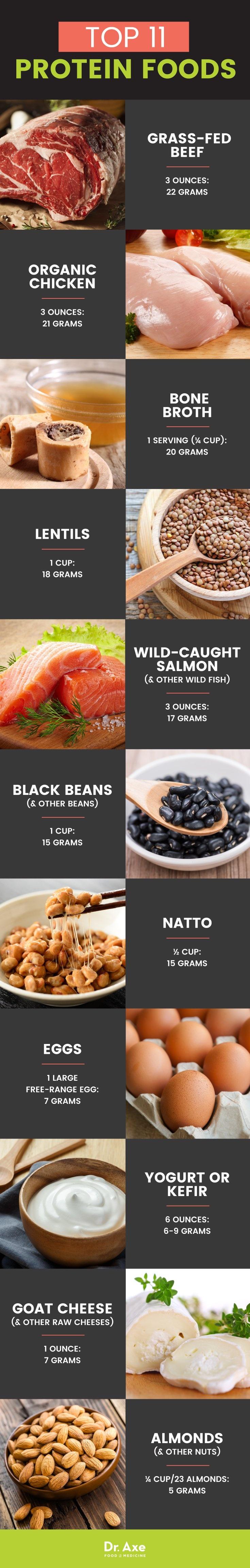 Natto Powder Whole Foods